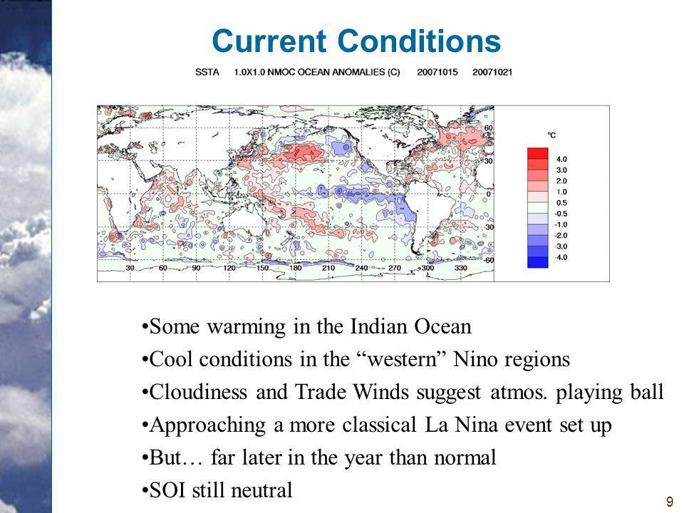 9 Current Conditions Some warming in the Indian Ocean Cool conditions in the western Nino regions Cloudiness and Trade Winds suggest atmos.