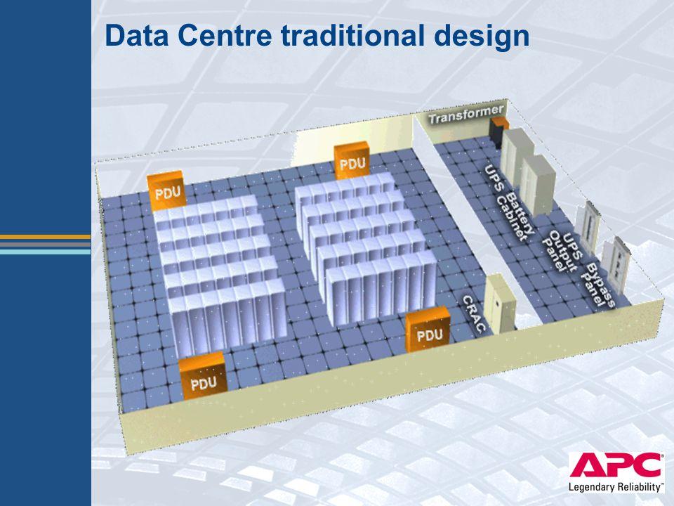 Data Centre traditional design