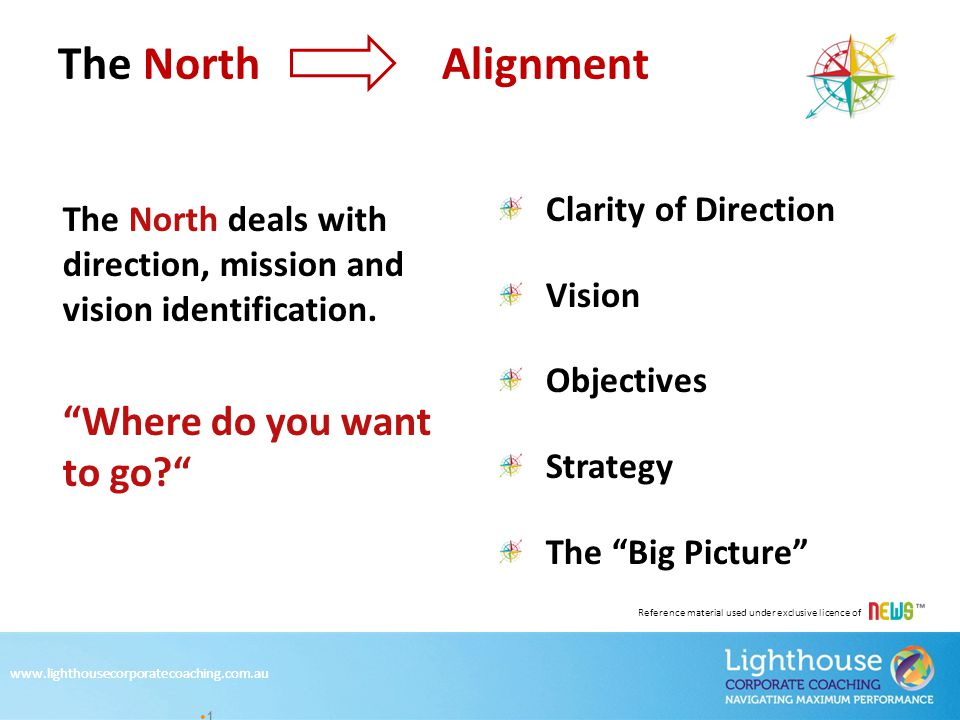 www.lighthousecorporatecoaching.com.au Reference material used under exclusive licence of www.lighthousecorporatecoaching.com.au The East Engagement The East deals with meaning, values, motivations and drivers.