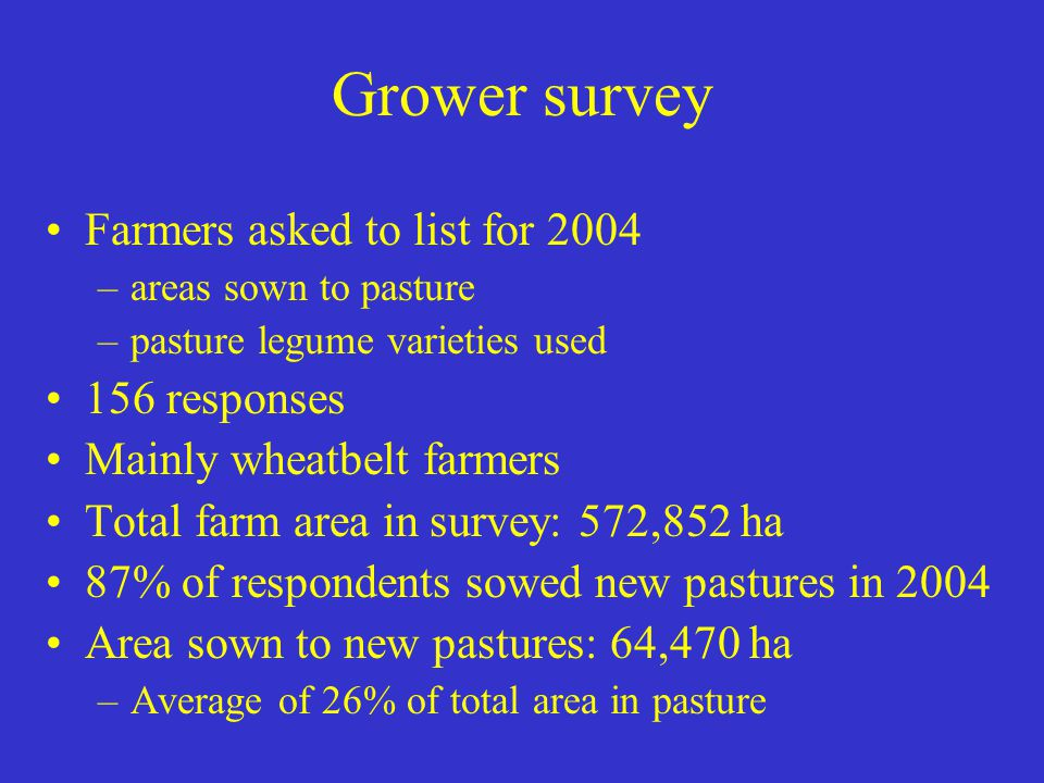 Grower survey Farmers asked to list for 2004 –areas sown to pasture –pasture legume varieties used 156 responses Mainly wheatbelt farmers Total farm a