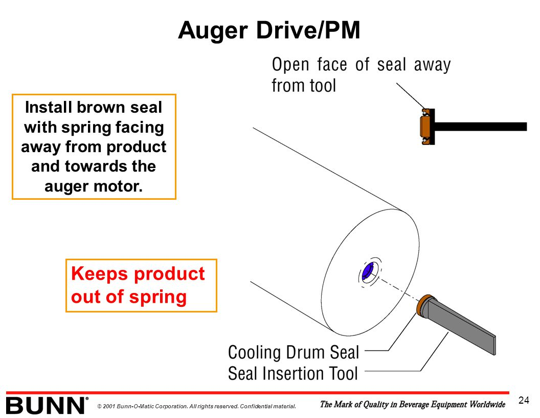 © 2001 Bunn-O-Matic Corporation. All rights reserved. Confidential material. 24 Auger Drive/PM Keeps product out of spring Install brown seal with spr
