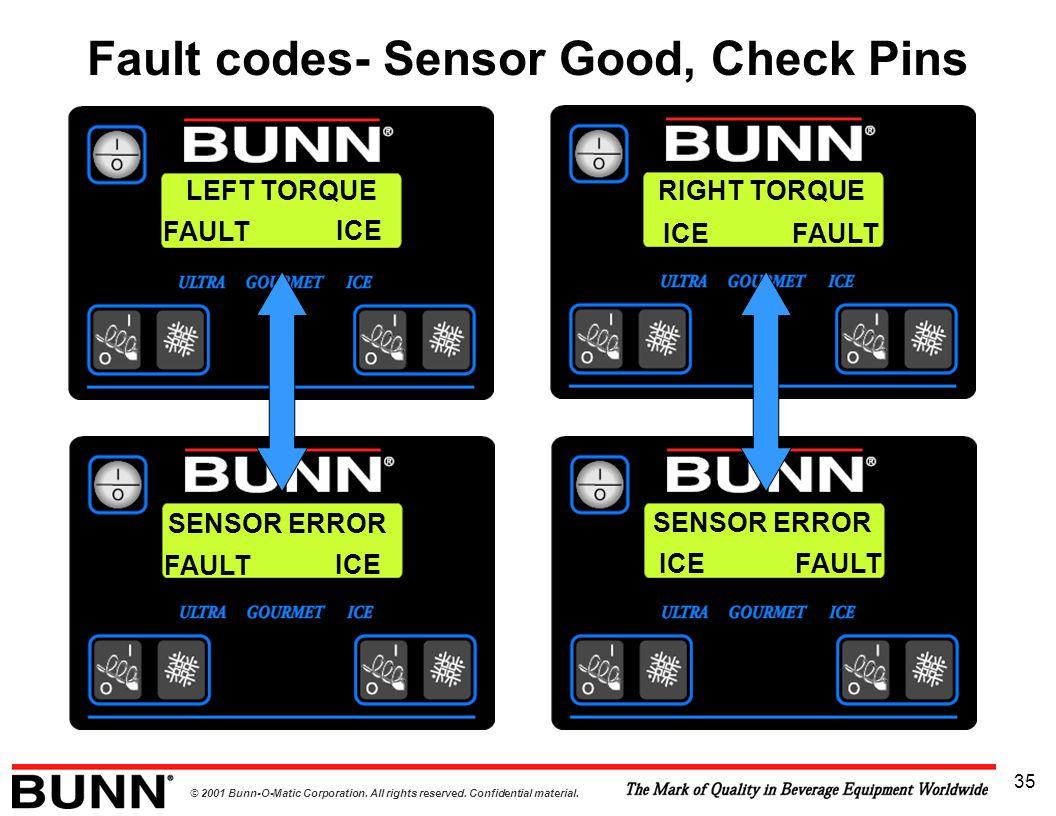 © 2001 Bunn-O-Matic Corporation. All rights reserved. Confidential material. 35 Fault codes- Sensor Good, Check Pins LEFT TORQUE RIGHT TORQUE SENSOR E