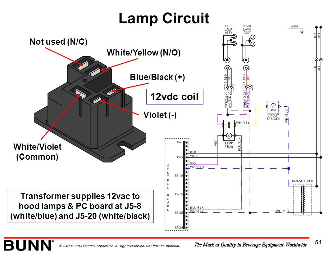 © 2001 Bunn-O-Matic Corporation. All rights reserved. Confidential material. 54 Lamp Circuit Not used (N/C) White/Yellow (N/O) Blue/Black (+) Violet (