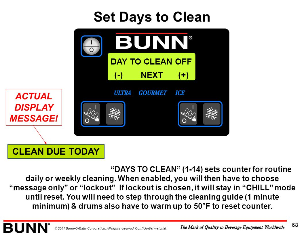 """© 2001 Bunn-O-Matic Corporation. All rights reserved. Confidential material. 68 DAY TO CLEAN OFF NEXT (-) (+) """"DAYS TO CLEAN"""" (1-14) sets counter for"""