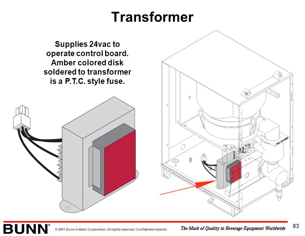 © 2001 Bunn-O-Matic Corporation. All rights reserved. Confidential material. 83 Transformer Supplies 24vac to operate control board. Amber colored dis