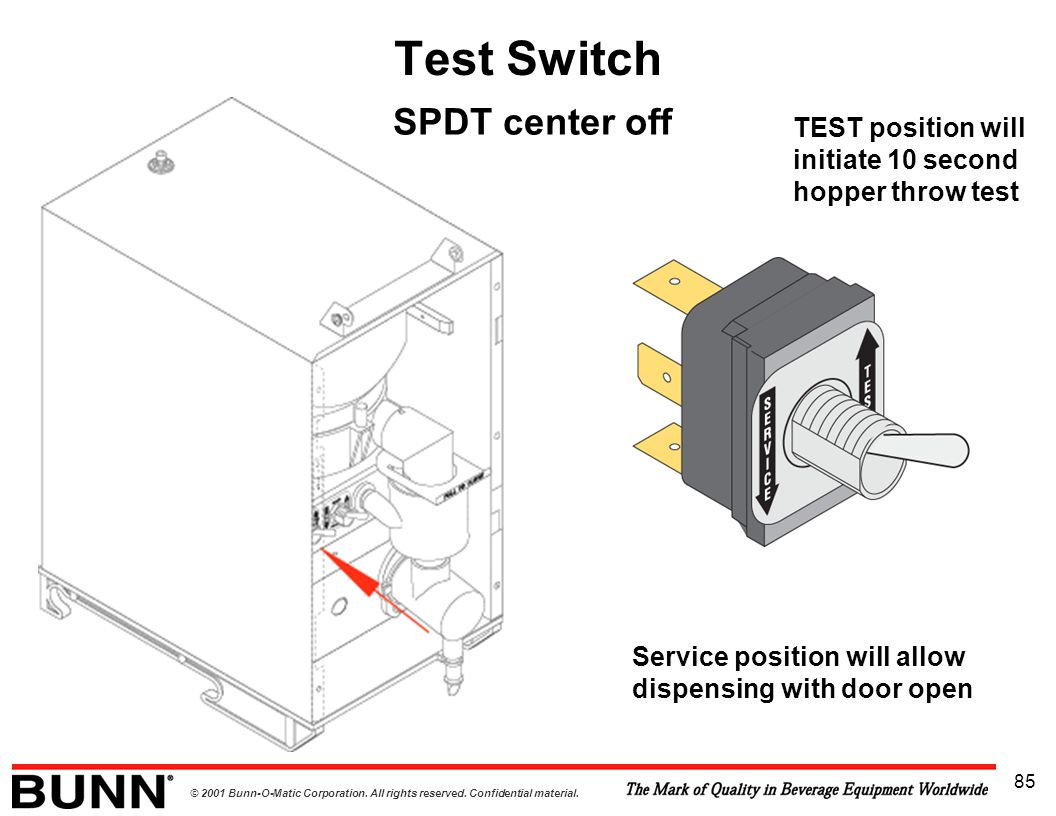 © 2001 Bunn-O-Matic Corporation. All rights reserved. Confidential material. 85 Test Switch TEST position will initiate 10 second hopper throw test Se