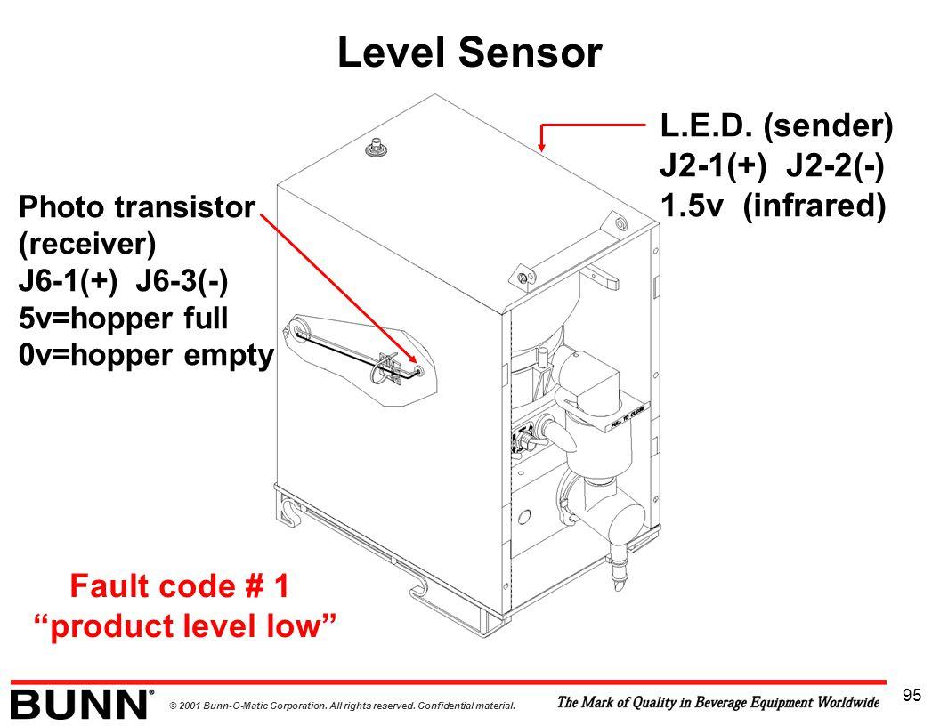 © 2001 Bunn-O-Matic Corporation. All rights reserved. Confidential material. 95 Level Sensor Photo transistor (receiver) J6-1(+) J6-3(-) 5v=hopper ful