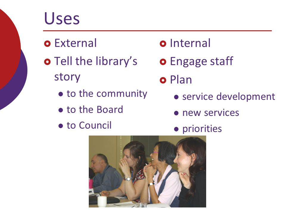 Uses  External  Tell the library's story to the community to the Board to Council  Internal  Engage staff  Plan service development new services priorities