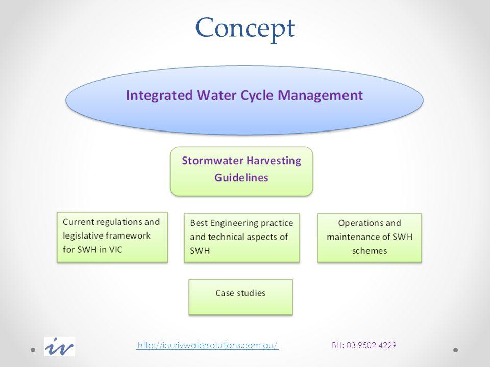 Concept http://iourivwatersolutions.com.au/ BH: 03 9502 4229 http://iourivwatersolutions.com.au/