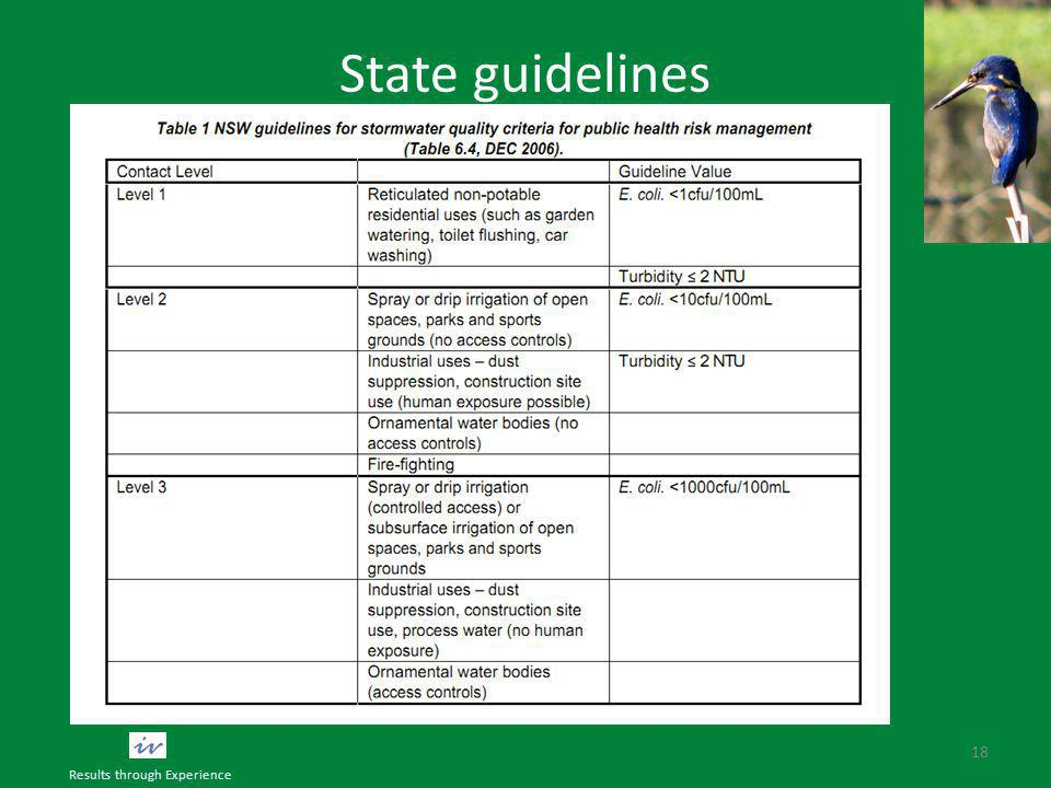 State guidelines 18 Results through Experience
