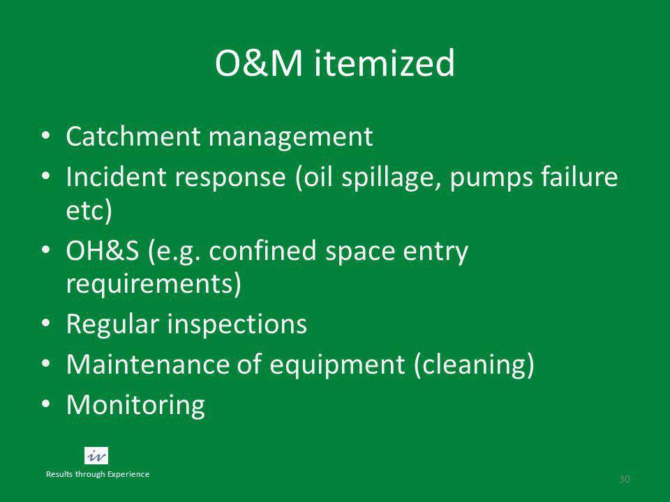 O&M itemized Catchment management Incident response (oil spillage, pumps failure etc) OH&S (e.g.