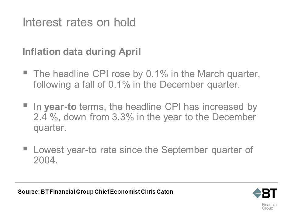Interest rates on hold Source: BT Financial Group Chief Economist Chris Caton Inflation data during April  The headline CPI rose by 0.1% in the March quarter, following a fall of 0.1% in the December quarter.