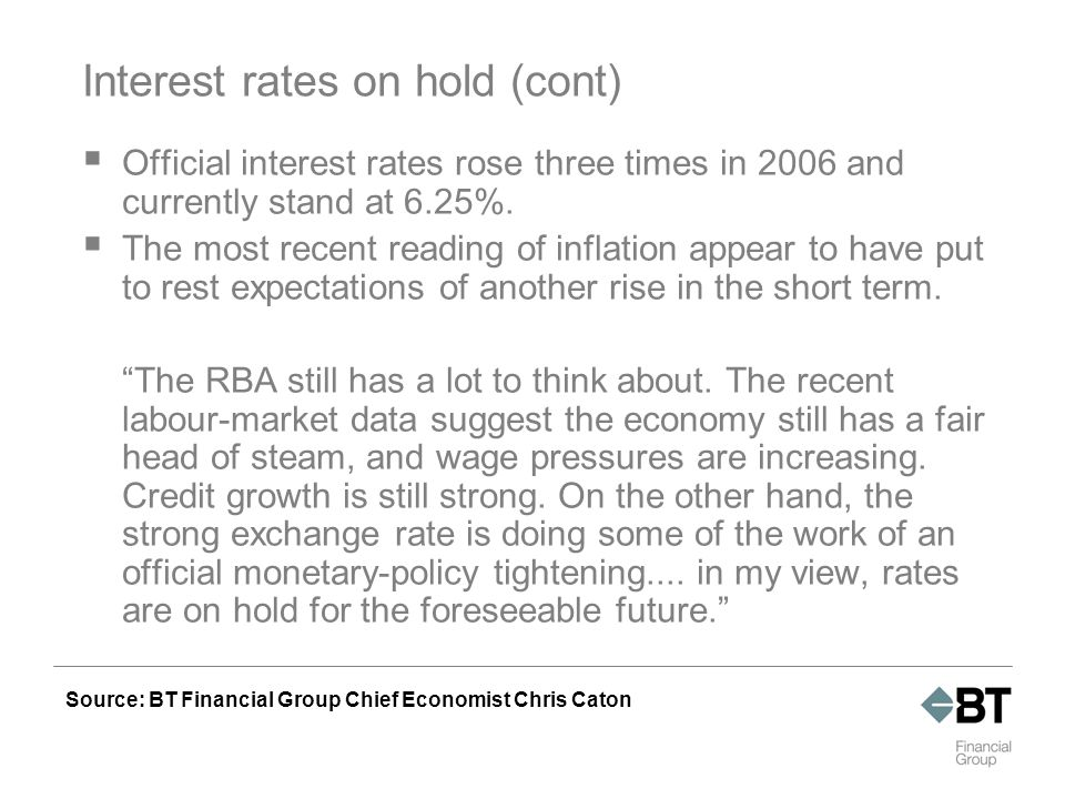 Interest rates on hold (cont) Source: BT Financial Group Chief Economist Chris Caton  Official interest rates rose three times in 2006 and currently stand at 6.25%.