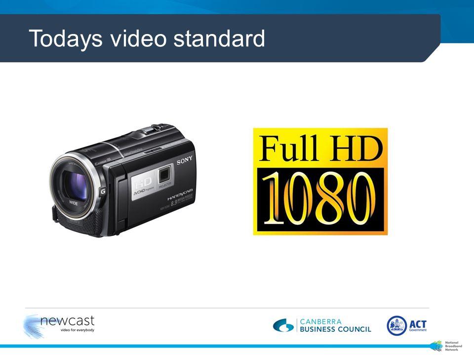 Todays video standard