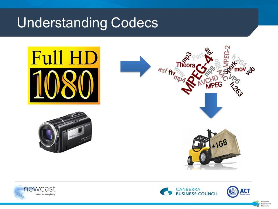 Understanding Codecs