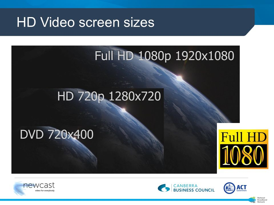 HD Video screen sizes