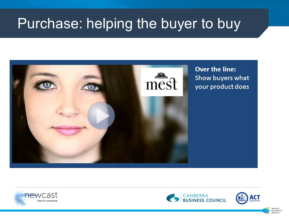 Purchase: helping the buyer to buy Over the line: Show buyers what your product does