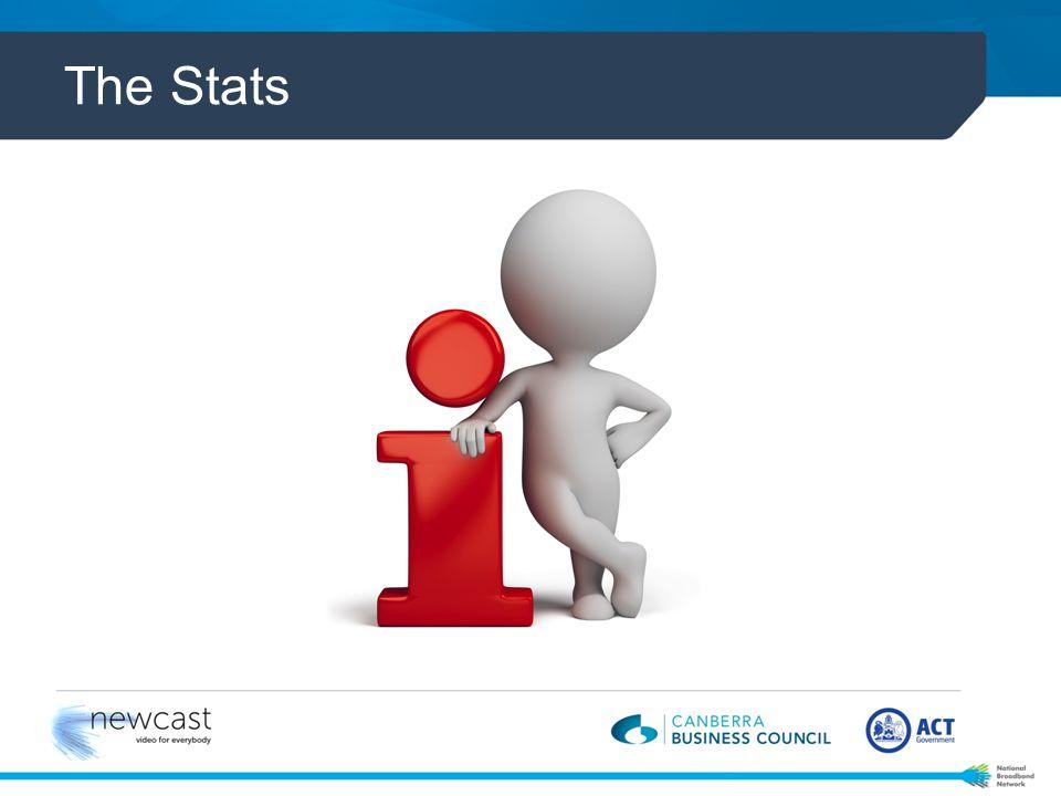 Contacting Damien @ Newcast www.newcast.com.au damien@newcast.com.au @newcaststudios 0429839991