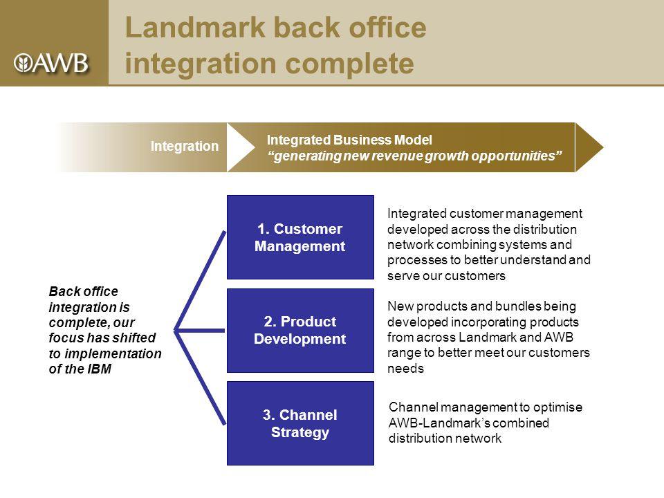 Landmark back office integration complete 1. Customer Management 2.