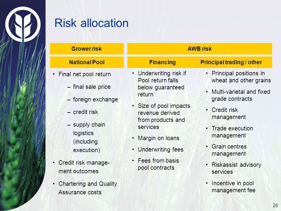 26 Risk allocation National PoolFinancingPrincipal trading / other Final net pool return –final sale price –foreign exchange –credit risk –supply chain logistics (including execution) Credit risk manage- ment outcomes Chartering and Quality Assurance costs Grower riskAWB risk Underwriting risk if Pool return falls below guaranteed return Size of pool impacts revenue derived from products and services Margin on loans Underwriting fees Fees from basis pool contracts Principal positions in wheat and other grains Multi-varietal and fixed grade contracts Credit risk management Trade execution management Grain centres management Riskassist advisory services Incentive in pool management fee