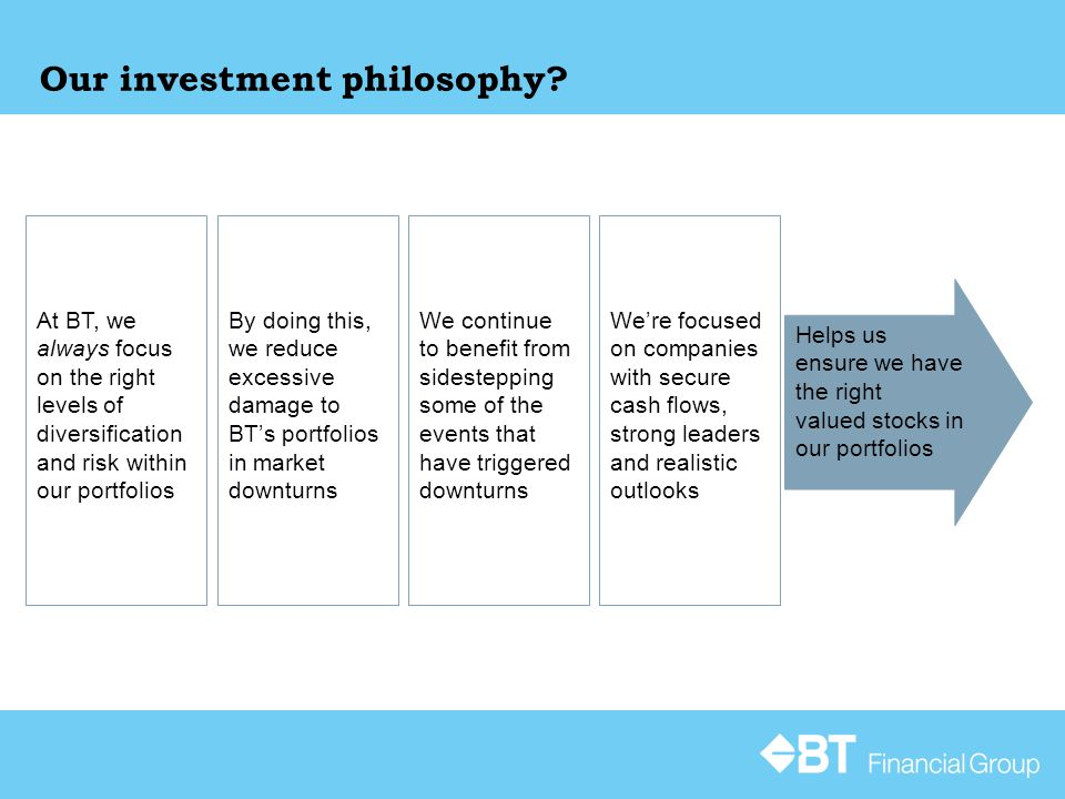 Our investment philosophy.