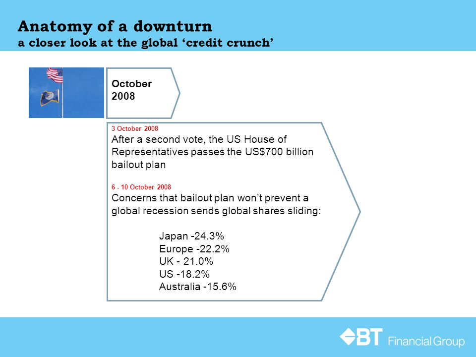 Anatomy of a downturn a closer look at the global 'credit crunch' 3 October 2008 After a second vote, the US House of Representatives passes the US$700 billion bailout plan 6 - 10 October 2008 Concerns that bailout plan won't prevent a global recession sends global shares sliding: Japan -24.3% Europe -22.2% UK - 21.0% US -18.2% Australia -15.6% October 2008