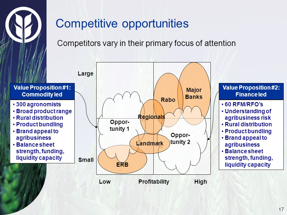 17 Competitive opportunities Competitors vary in their primary focus of attention ProfitabilityHighLow Small Large Value Proposition #2: Finance led M