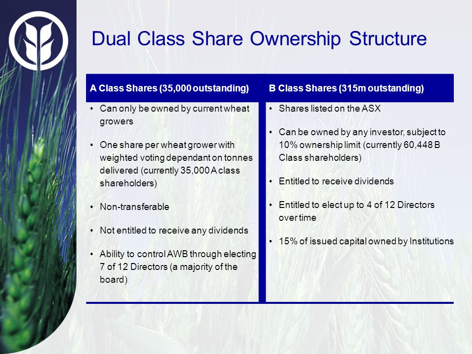 A Class Shares (35,000 outstanding)B Class Shares (315m outstanding) Can only be owned by current wheat growers One share per wheat grower with weight