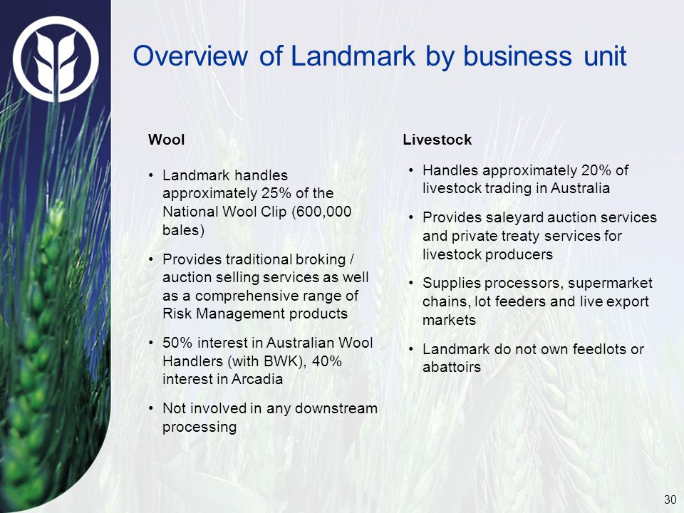 30 WoolLivestock Landmark handles approximately 25% of the National Wool Clip (600,000 bales) Provides traditional broking / auction selling services