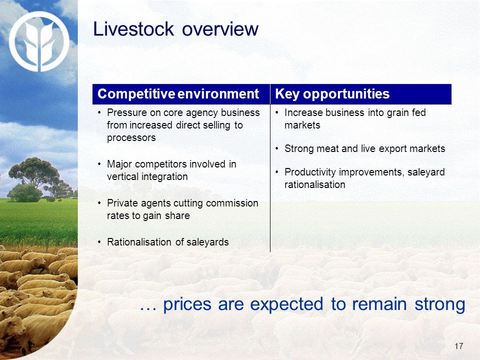 17 Livestock overview Competitive environmentKey opportunities Pressure on core agency business from increased direct selling to processors Major competitors involved in vertical integration Private agents cutting commission rates to gain share Rationalisation of saleyards Increase business into grain fed markets Strong meat and live export markets Productivity improvements, saleyard rationalisation … prices are expected to remain strong