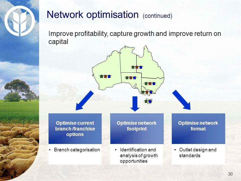 30 Improve profitability, capture growth and improve return on capital Optimise current branch /franchise options Optimise network footprint Optimise network format Branch categorisationOutlet design and standards Identification and analysis of growth opportunities Network optimisation (continued)