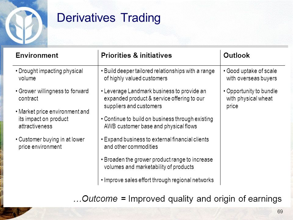 69 Derivatives Trading EnvironmentPriorities & initiativesOutlook Drought impacting physical volume Grower willingness to forward contract Market price environment and its impact on product attractiveness Customer buying in at lower price environment Build deeper tailored relationships with a range of highly valued customers Leverage Landmark business to provide an expanded product & service offering to our suppliers and customers Continue to build on business through existing AWB customer base and physical flows Expand business to external financial clients and other commodities Broaden the grower product range to increase volumes and marketability of products Improve sales effort through regional networks Good uptake of scale with overseas buyers Opportunity to bundle with physical wheat price …Outcome = Improved quality and origin of earnings