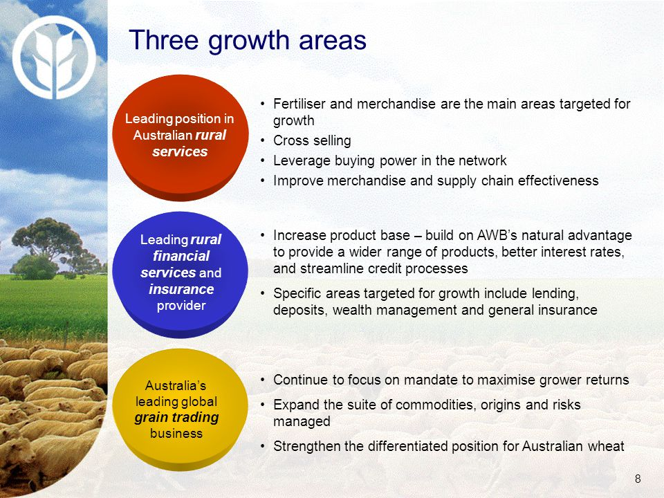 19 Wool overview Competitive environment Key opportunities Strong competition for a record low volume of wool (sheep numbers at 96 million in 2003-04) Small, low cost regional brokers have increased market share Ongoing price discounting Rationalisation amongst brokers to occur Move from wool to meat likely to continue Fall in wool production has created an opportunity for industry rationalisation and consolidation Good prospects for sheep meat will assist building flock numbers Low levels of supply will provide support to wool prices … increased throughput is the key
