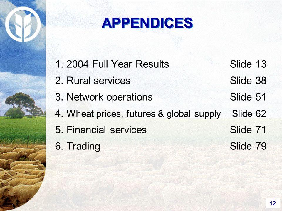 12 1. 2004 Full Year Results Slide 13 2. Rural services Slide 38 3.