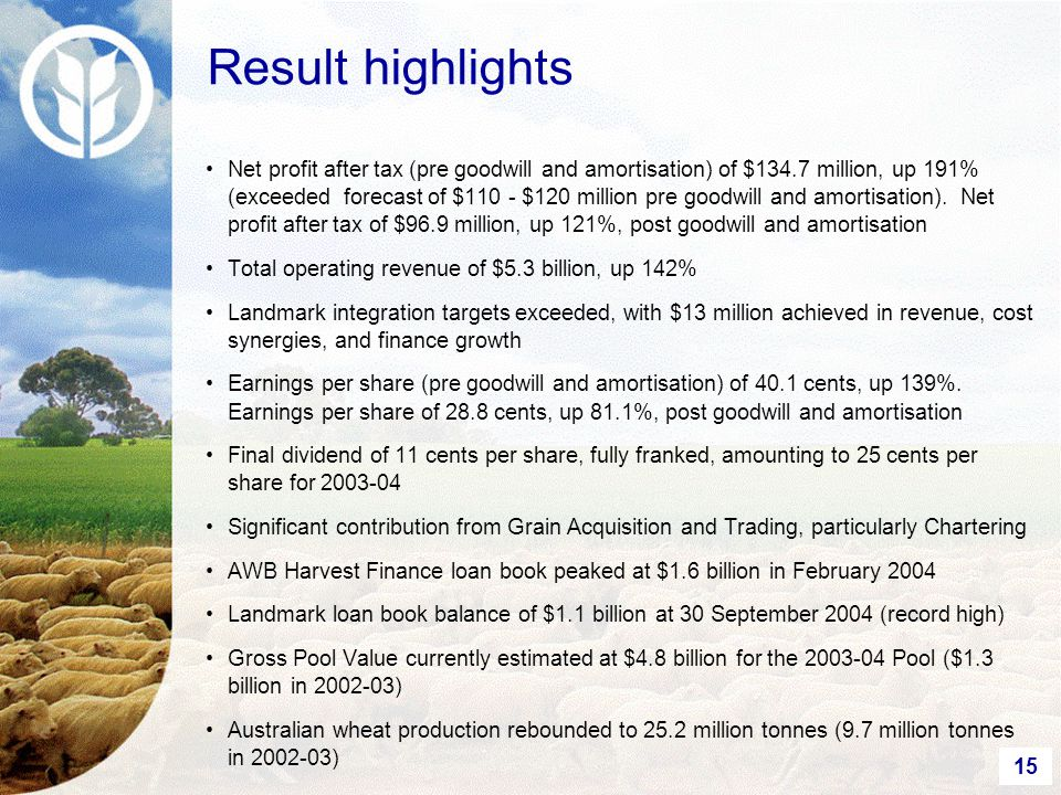 15 Result highlights Net profit after tax (pre goodwill and amortisation) of $134.7 million, up 191% (exceeded forecast of $110 - $120 million pre goodwill and amortisation).