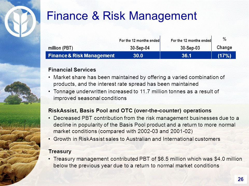 26 Finance & Risk Management million (PBT) For the 12 months ended 30-Sep-04 For the 12 months ended 30-Sep-03 % Change Finance & Risk Management30.036.1(17%) Financial Services Market share has been maintained by offering a varied combination of products, and the interest rate spread has been maintained Tonnage underwritten increased to 11.7 million tonnes as a result of improved seasonal conditions RiskAssist, Basis Pool and OTC (over-the-counter) operations Decreased PBT contribution from the risk management businesses due to a decline in popularity of the Basis Pool product and a return to more normal market conditions (compared with 2002-03 and 2001-02) Growth in RiskAssist sales to Australian and International customers Treasury Treasury management contributed PBT of $6.5 million which was $4.0 million below the previous year due to a return to normal market conditions