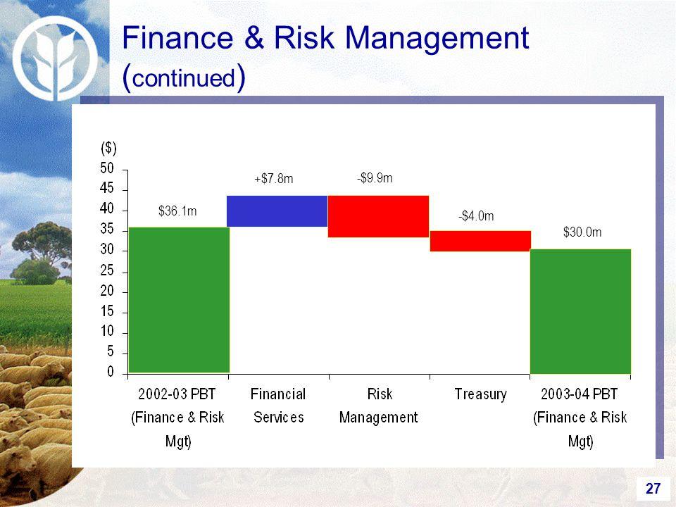 27 Finance & Risk Management ( continued ) $36.1m +$7.8m -$9.9m -$4.0m $30.0m