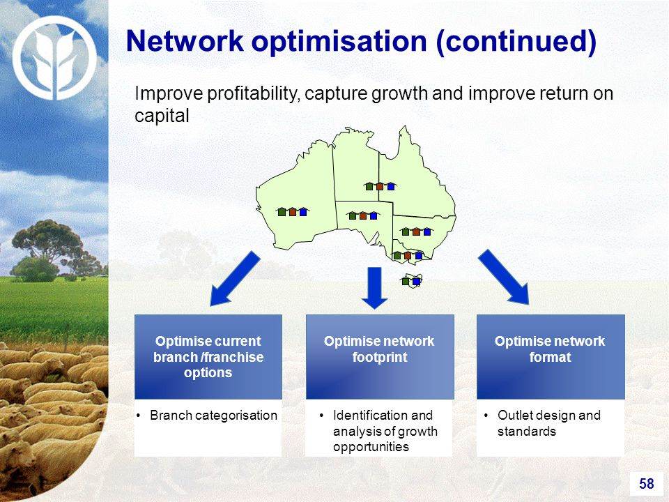 58 Improve profitability, capture growth and improve return on capital Optimise current branch /franchise options Optimise network footprint Optimise network format Branch categorisationOutlet design and standards Identification and analysis of growth opportunities Network optimisation (continued)
