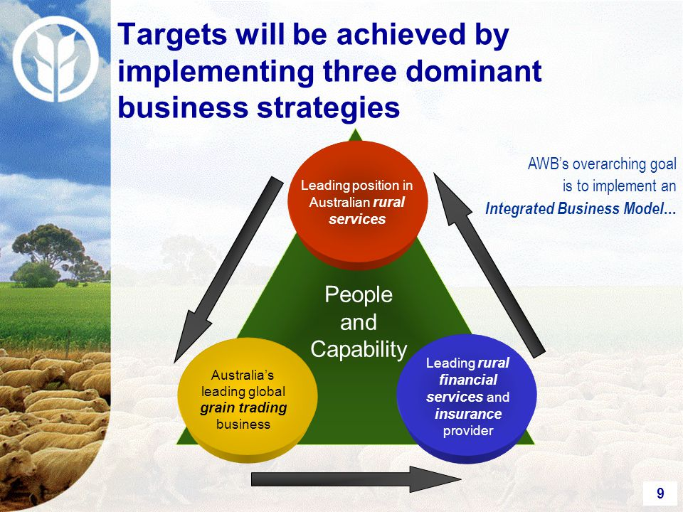 9 Targets will be achieved by implementing three dominant business strategies AWB's overarching goal is to implement an Integrated Business Model...