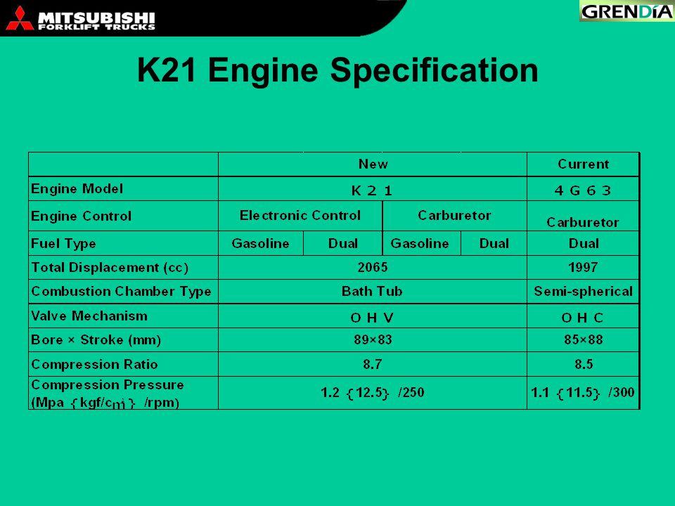 K21 Engine Specification