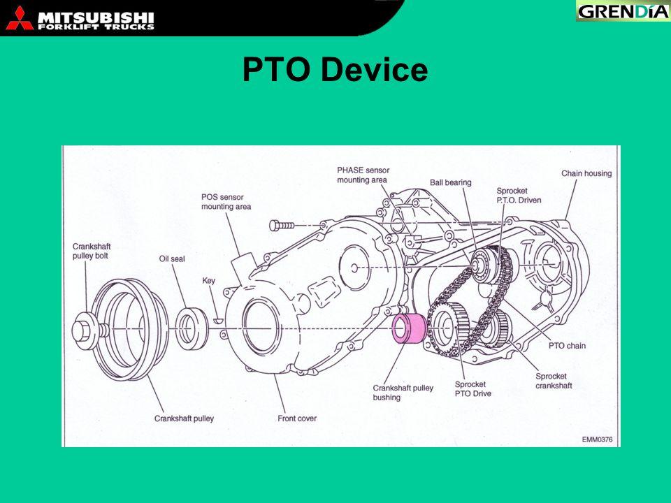 PTO Device