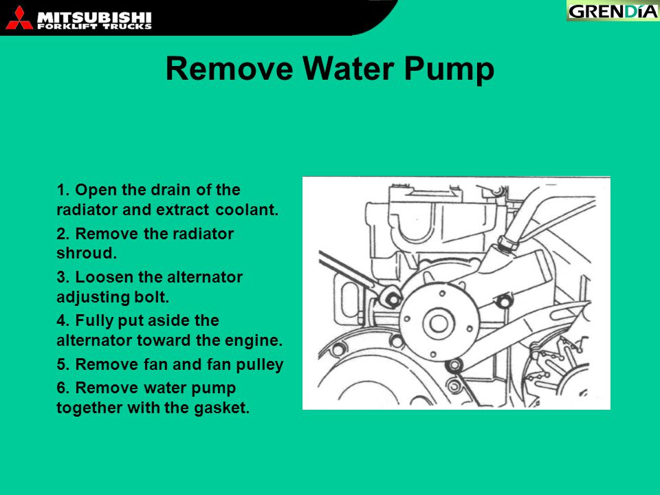 Remove Water Pump 1. Open the drain of the radiator and extract coolant. 2. Remove the radiator shroud. 3. Loosen the alternator adjusting bolt. 4. Fu
