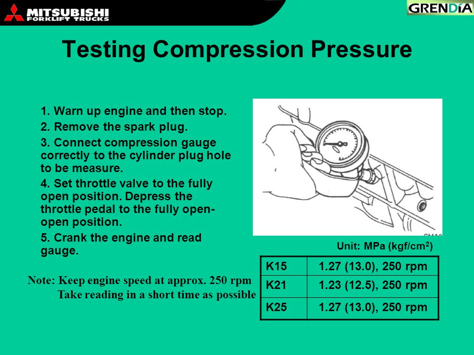 Testing Compression Pressure Unit: MPa (kgf/cm 2 ) 1. Warn up engine and then stop. 2. Remove the spark plug. 3. Connect compression gauge correctly t