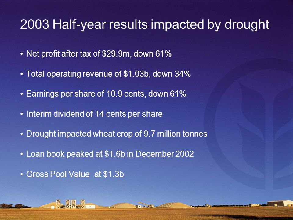 2003 Half-year results impacted by drought Net profit after tax of $29.9m, down 61% Total operating revenue of $1.03b, down 34% Earnings per share of 10.9 cents, down 61% Interim dividend of 14 cents per share Drought impacted wheat crop of 9.7 million tonnes Loan book peaked at $1.6b in December 2002 Gross Pool Value at $1.3b