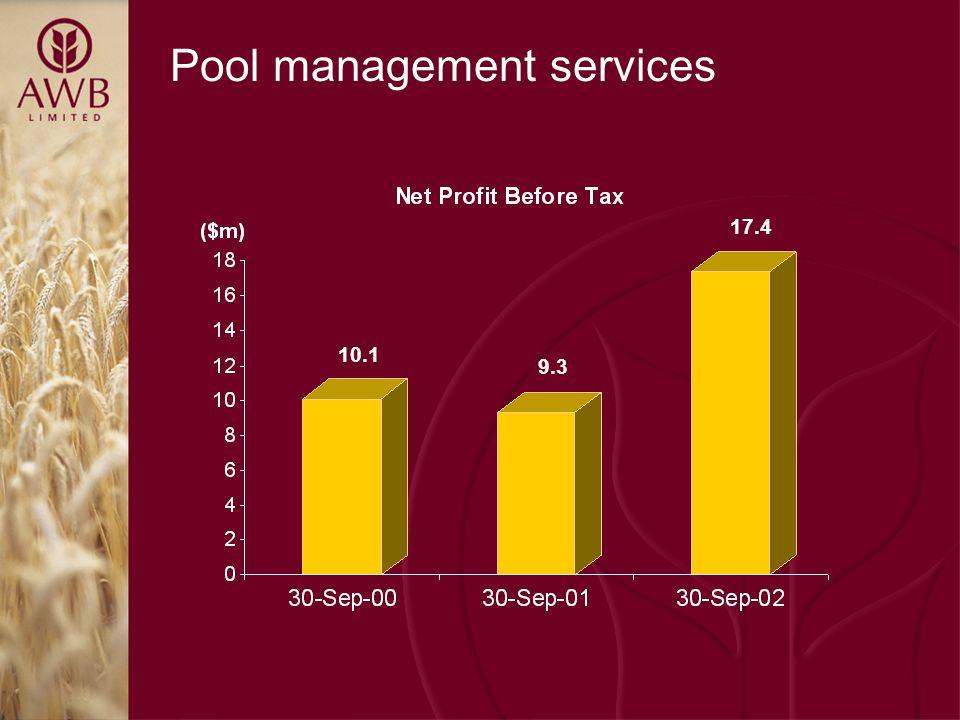 Pool management services 10.1 9.3 17.4