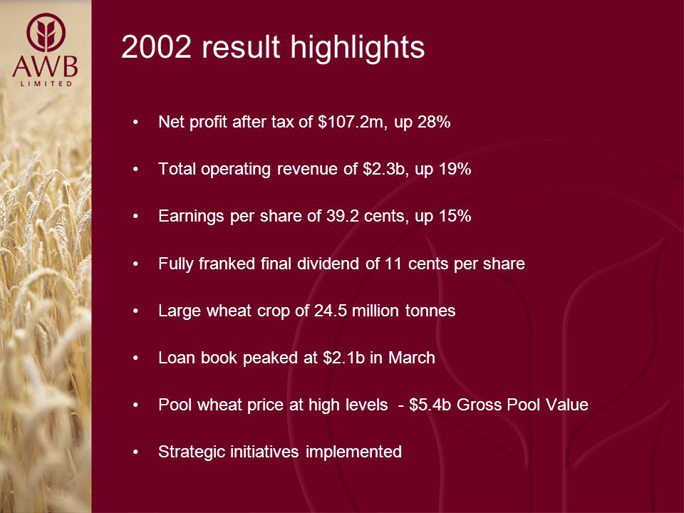2002 result highlights Net profit after tax of $107.2m, up 28% Total operating revenue of $2.3b, up 19% Earnings per share of 39.2 cents, up 15% Fully franked final dividend of 11 cents per share Large wheat crop of 24.5 million tonnes Loan book peaked at $2.1b in March Pool wheat price at high levels - $5.4b Gross Pool Value Strategic initiatives implemented