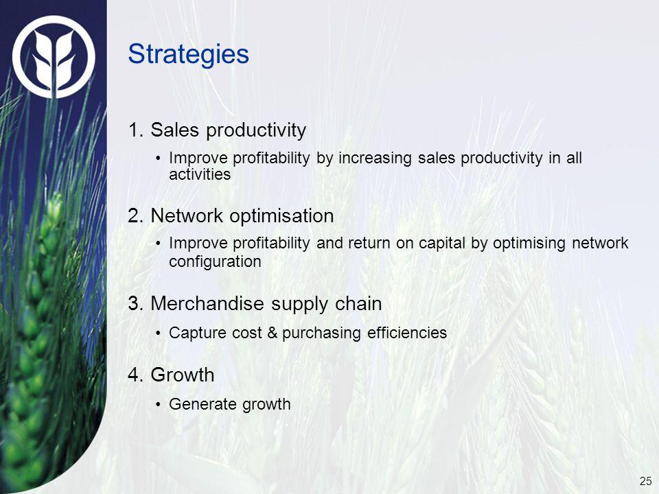 25 Strategies 1.
