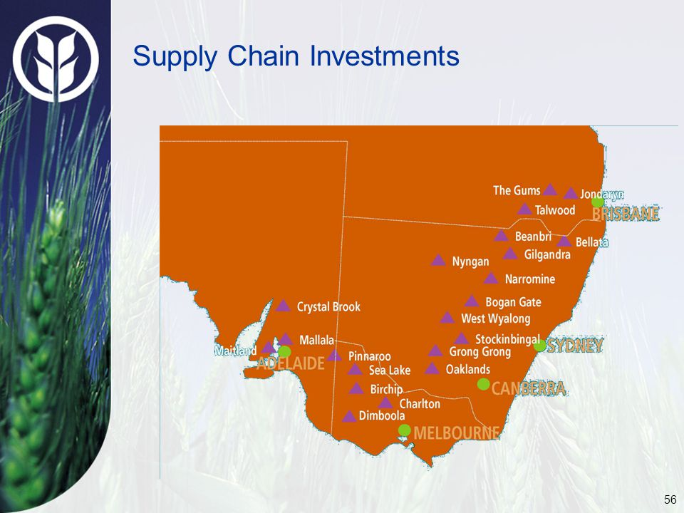 56 Supply Chain Investments