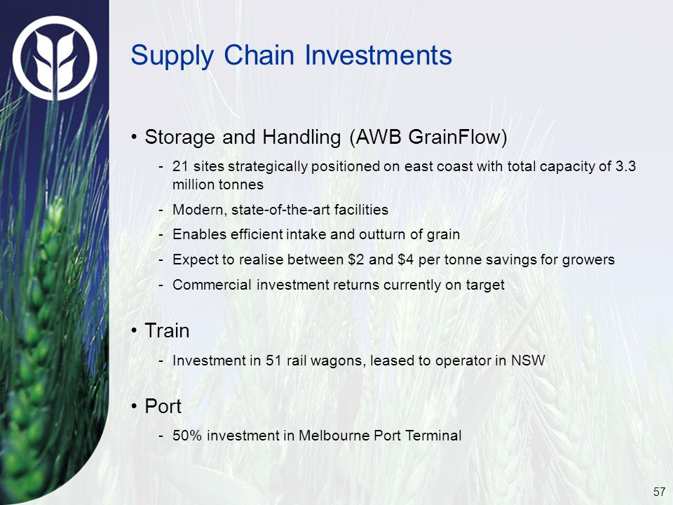 57 Supply Chain Investments Storage and Handling (AWB GrainFlow) -21 sites strategically positioned on east coast with total capacity of 3.3 million tonnes -Modern, state-of-the-art facilities -Enables efficient intake and outturn of grain -Expect to realise between $2 and $4 per tonne savings for growers -Commercial investment returns currently on target Train -Investment in 51 rail wagons, leased to operator in NSW Port -50% investment in Melbourne Port Terminal