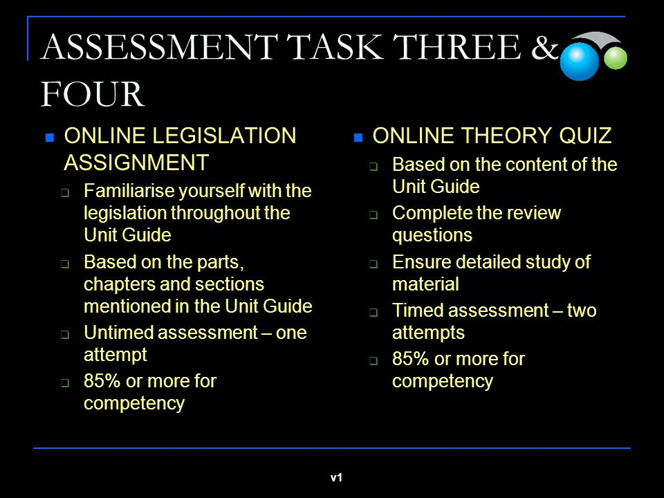 v1 ONLINE LEGISLATION ASSIGNMENT  Familiarise yourself with the legislation throughout the Unit Guide  Based on the parts, chapters and sections men